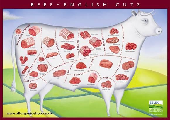 Cara Memasak Daging Empal Kering