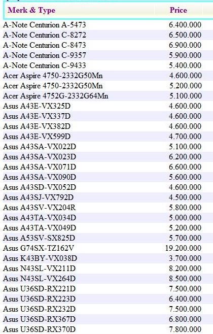 daftar harga laptop murah   inter  komputer   carapedia