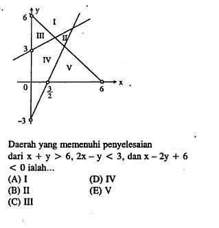 Program Linear 3 Sma Pmmanager