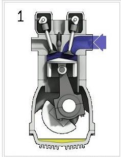 langkah pertama disebut dengan suction stroke