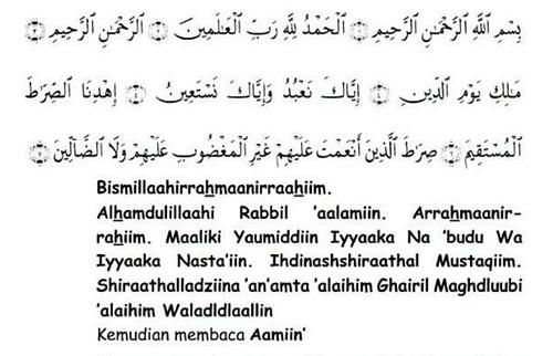 Islamku Doa Sholat Fardlu