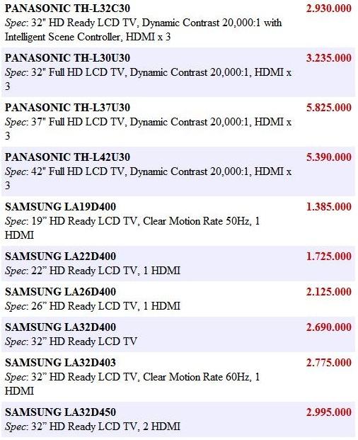 ini adalah daftar harga tv lcd yang diambil dari www daftar harga net