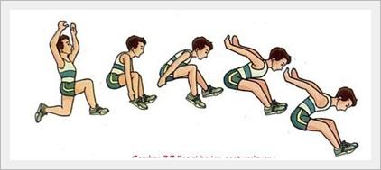 lompat jauh atletik adalah gabungan dari beberapa jenis olahraga