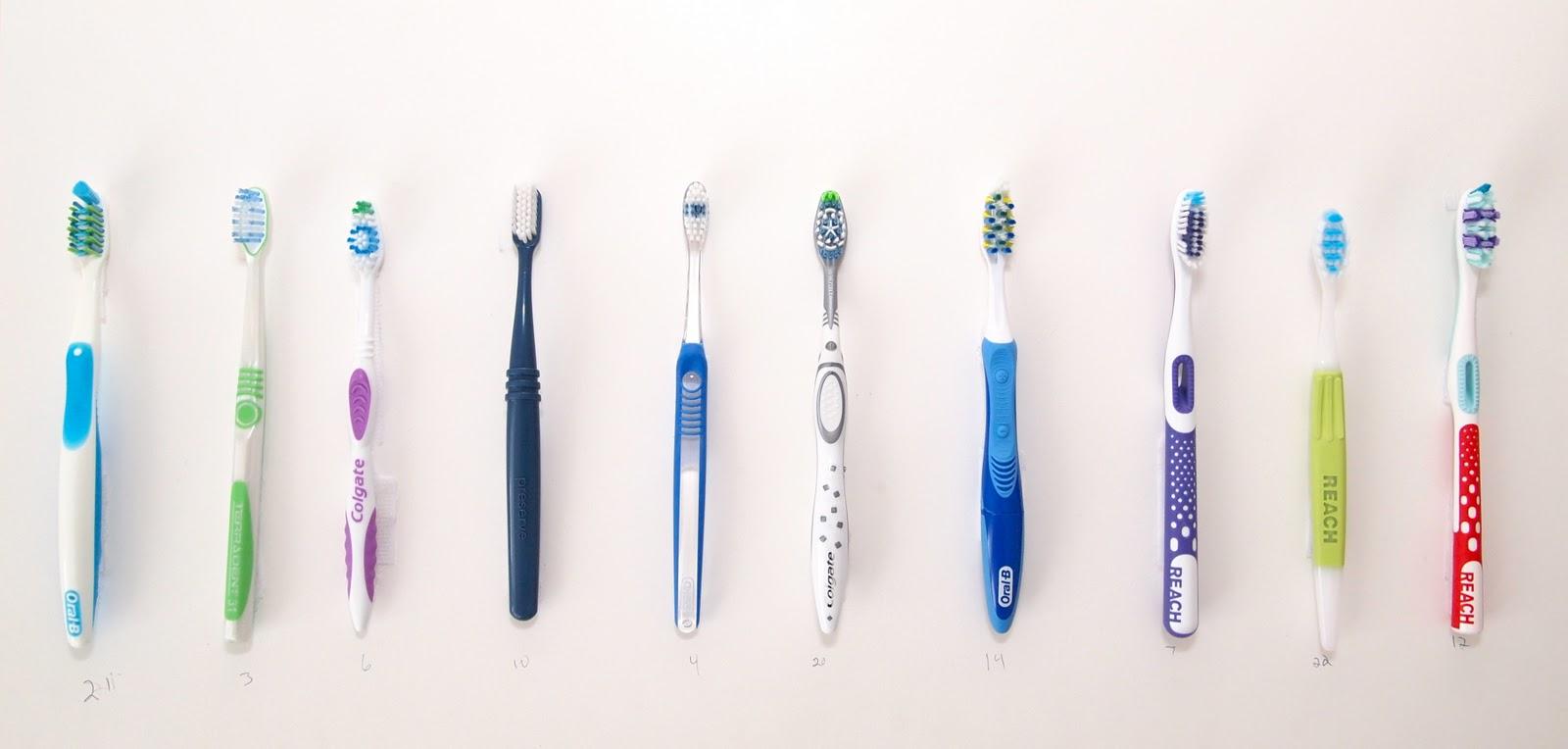 Tips Teliti Memilih Sikat Gigi Mata Unik