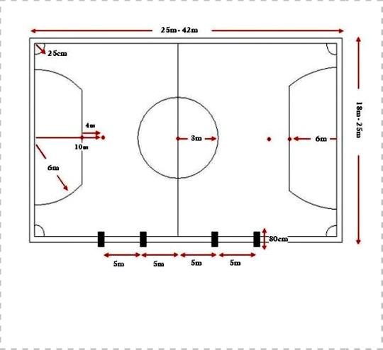 Lapangan Futsal