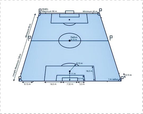 Ukuran Lapangan Sepakbola Standar Internasional Olahraga Carapedia
