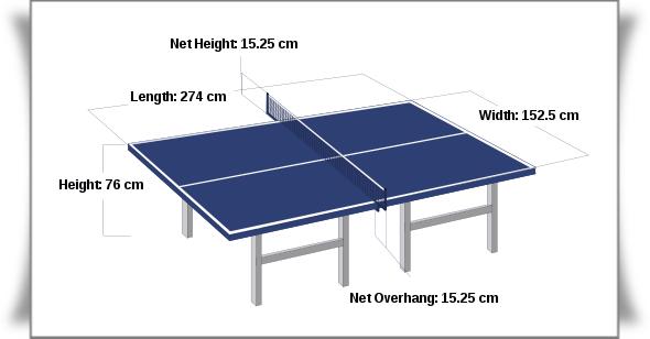 Ukuran Standar Tenis Meja - Olahraga - CARApedia